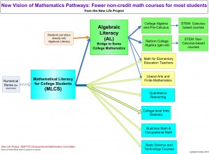 New Math Pathways General Vision 10 19 12